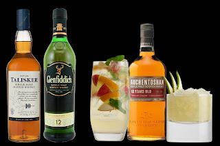 trending whisky
