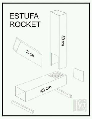 como hacer una Estufa Rocket planos