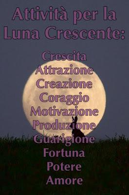attività luna crescente lunazioni