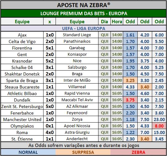 LOTECA 721 - GRADE BETS EUROPA 04