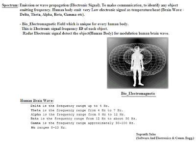 Bio-Electro Magnetic Waves