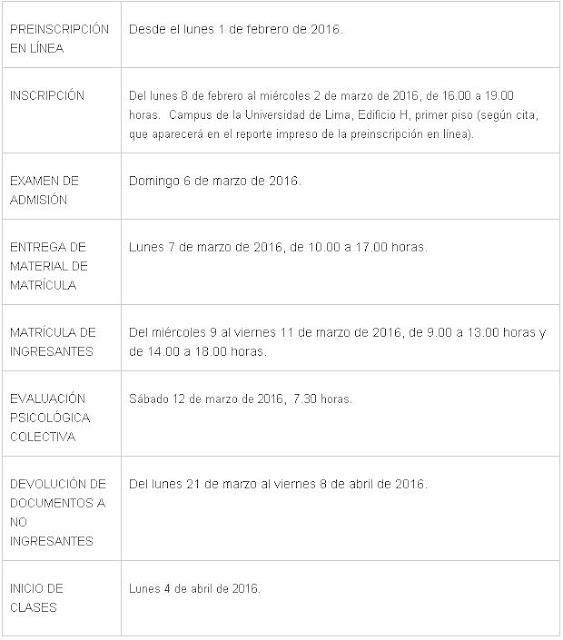 Cronograma de Admisión