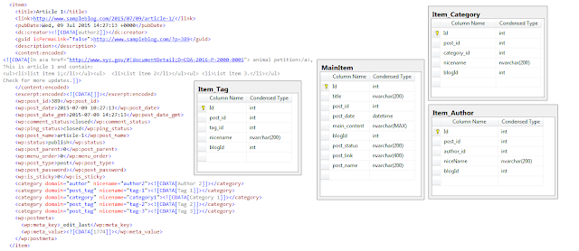 LexBlog Items Mapping with SQL Server