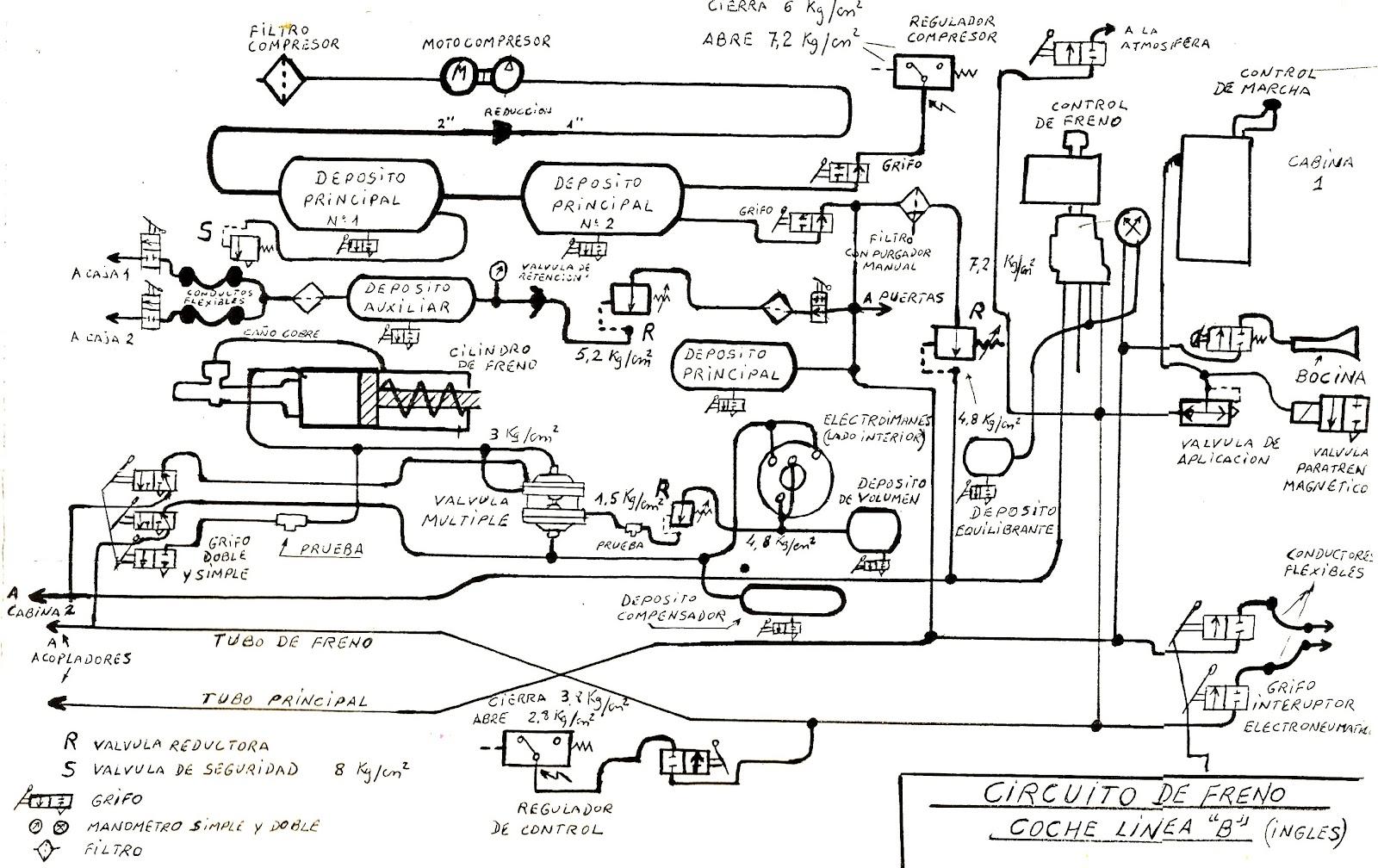 renault diagrama de cableado de las luces