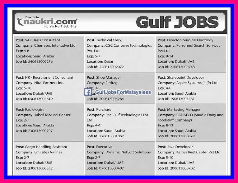 Gulf Jobs for Malayalees: gulf