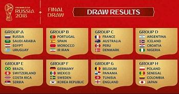 Piala Dunia Russia FIFA 2018