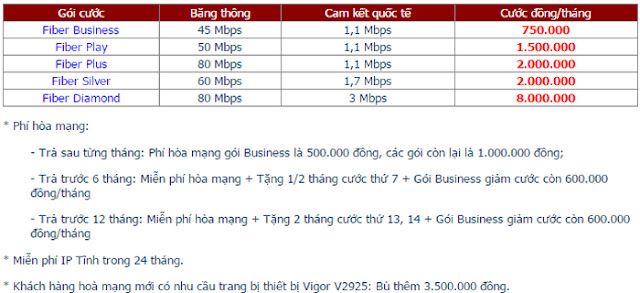 Lắp Mạng Internet FPT Thị Trấn Phú Long 2