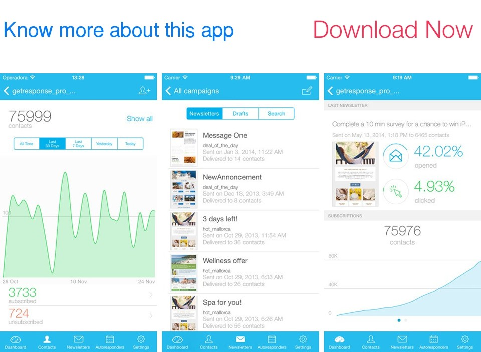 GetResponse App