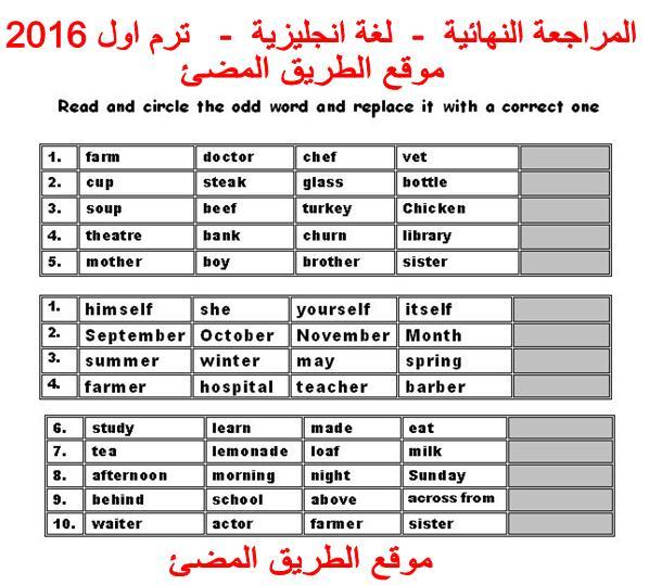 المراجعة النهائية فى مادة اللغة الانجليزية , للصف السادس الابتدائى || مراجعة ليلة الامتحان