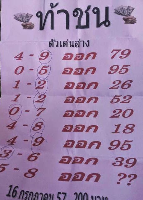 Thai lotto Down Touch 16-07-2014