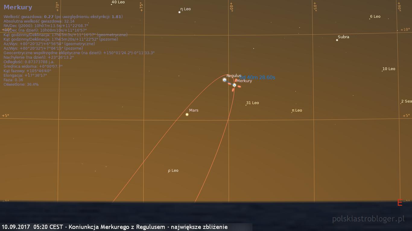 10.09.2017  05:20 CEST - Koniunkcja Merkurego z Regulusem - największe zbliżenie