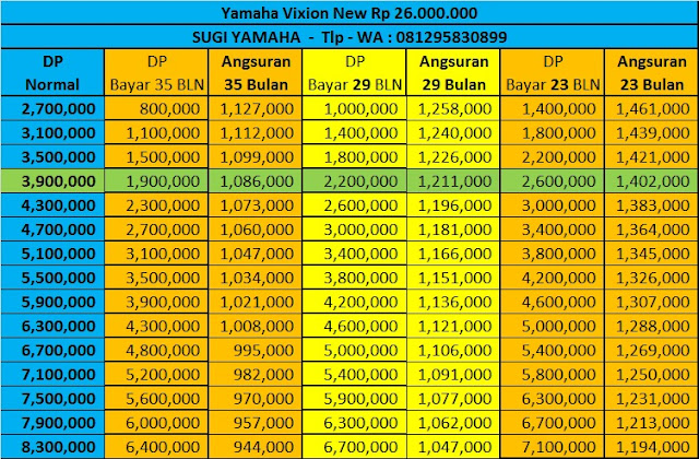 Kredit Yamaha New Vixion