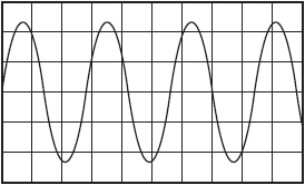 A cathode-ray oscilloscope (c r o ) is used to determine the