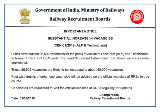 RRB Railway ALP Technician 2018 Vacancies likely to increased upto 60,000 (CEN-01/2018) | rrbkolkata.gov.in