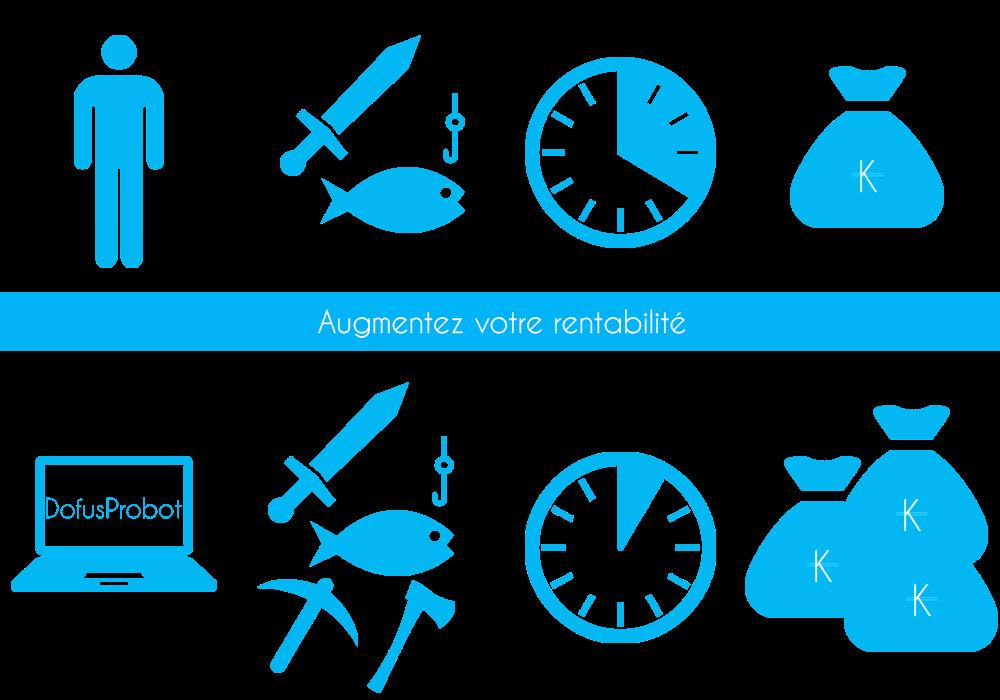 Gagnez en efficacité grâce à notre Bot Dofus 2.31