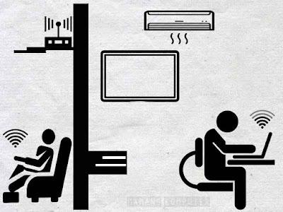 Penyebab Sinyal Wifi Menjadi Lemah