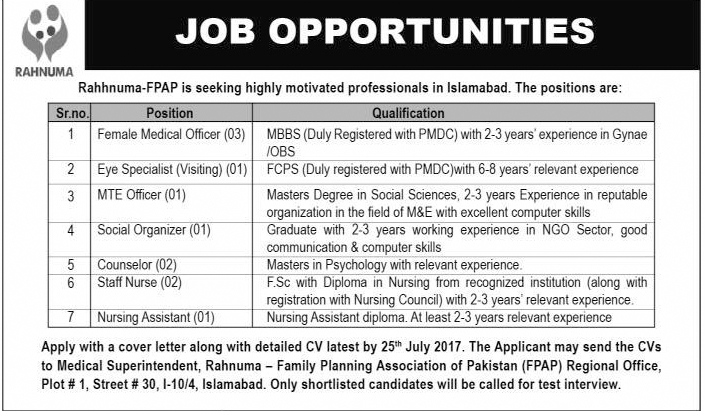 Jobs In Rahnuma Family Planing Associate Islamabad July 2017