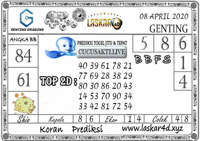 Prediksi GENTING DRAWING LASKAR4D 08  APRIL 2020