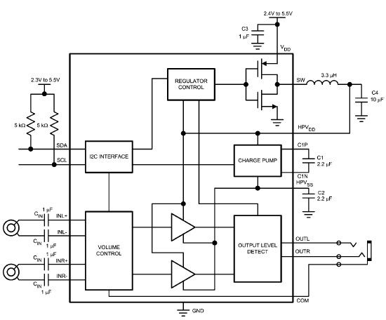 circuit diagram: Stereo Headphone Amplifier Using LM4882