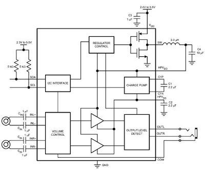 circuit diagram: September 2013