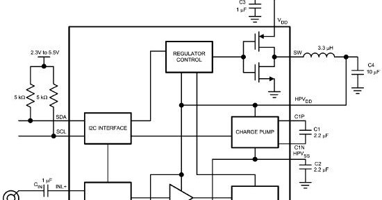 Stereo Headphone Amplifier Using LM4882 Circuit Diagram