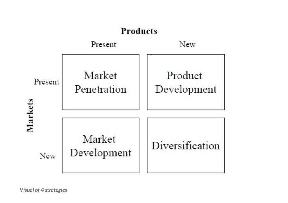 Market penetration pdf excellent