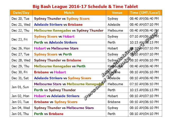 Big Bash League 2016-17 Schedule & Time Table,Big Bash League 2016-17 fixture,Big Bash League (Cricket Tournament),Twenty20,big bash 2016 time table schedule fixture,fixture,time,time GMT IST your time local time,teams,Big Bash League 2016-17 Schedule venue,place,ground,Sydney Thunder (SYT),Sydney Sixers (SYS),Adelaide Strikers (ADS),Melbourne Stars (MLS),Brisbane Heat (BRH),Melbourne Renegades (MLR),Hobart Hurricanes (HBH),Perth Scorchers (PRS).,big bash 2017Big Bash League 2016-17 Schedule, fixture, venue, time   Click here for more detail..   Teams: Sydney Thunder, Sydney Sixers, Adelaide Strikers, Brisbane, Melbourne Renegades, Hobart, Perth, Melbourne Stars,