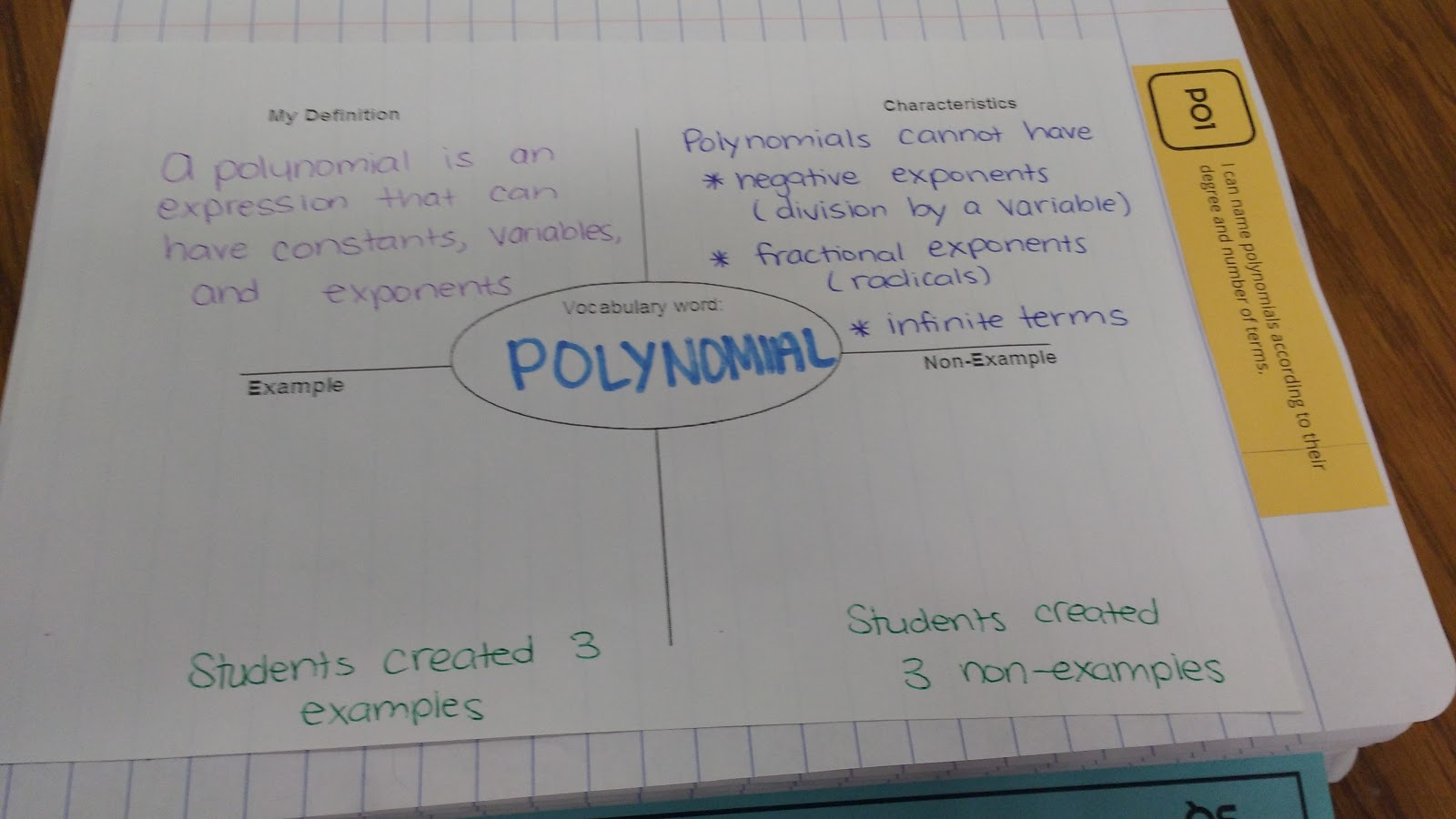 math   love  inb pages for algebra 1 unit on polynomials