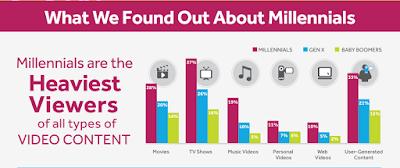 http://www.business2community.com/marketing/3-reasons-brands-shouldnt-surprised-online-video-ads-price-tv-spots-0857996#U8O9XirSa62twyC2.97