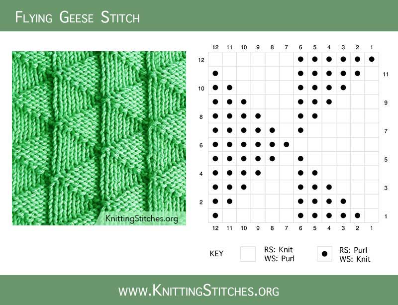 Flying Geese Knit Chart