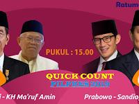 [Siaran Langsung] SEKARANG!! Hasil Count Pilpres 2019 Litbang Kompas (Jokowi-Ma'ruf  Vs Prabowo-Sandi)