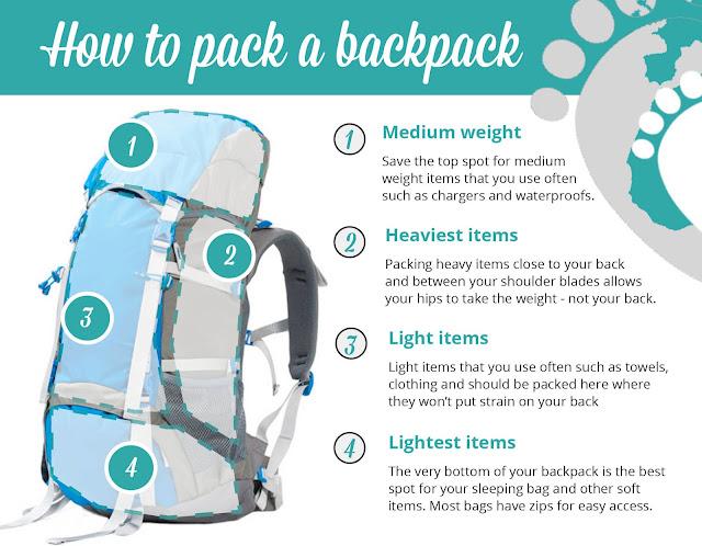 Tips Packing Tas Gunung Yang Tepat dan Efisien
