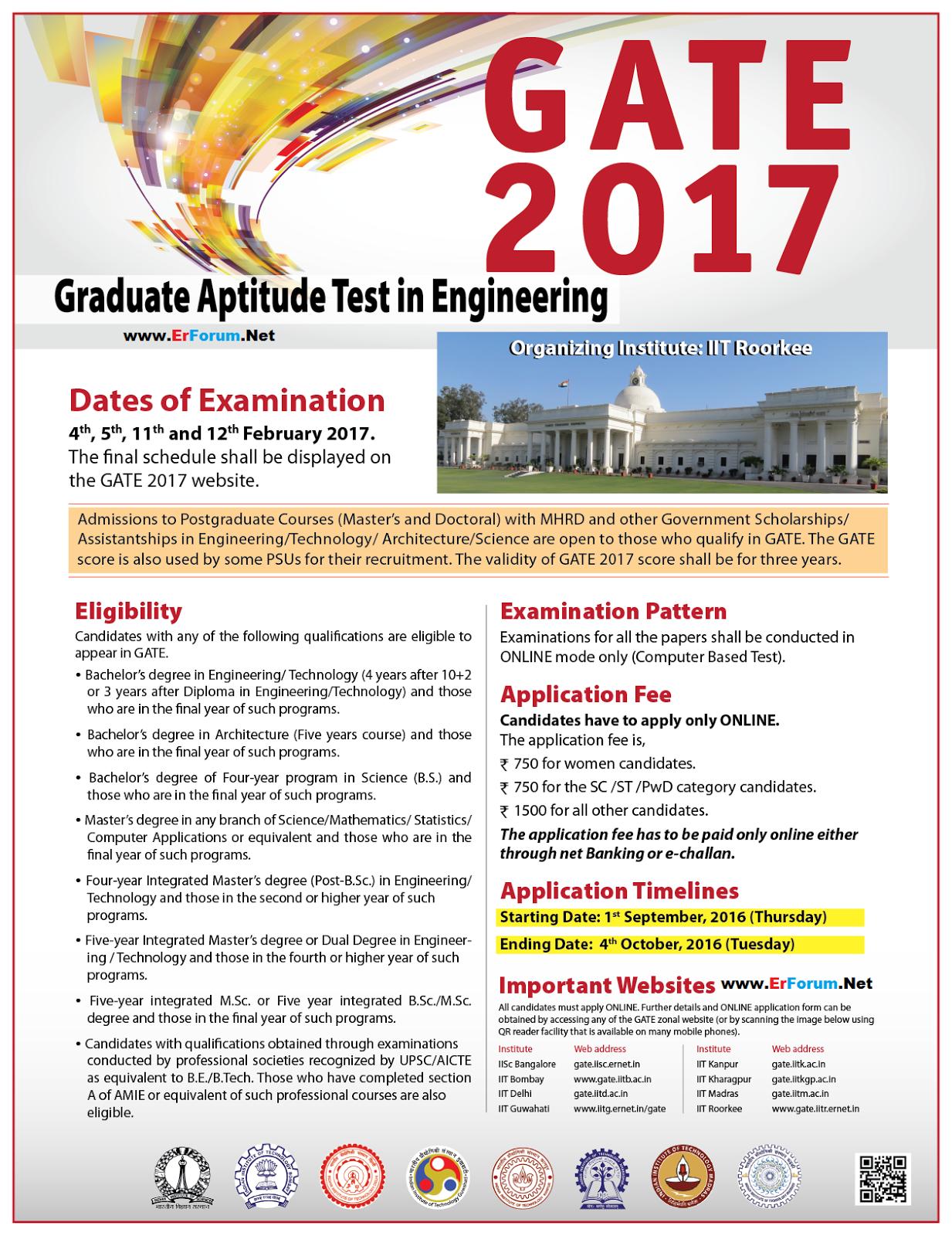 gate-2017-info