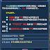 Hướng dẫn về hoạt động Cự Nhân (Juren - 巨人)
