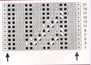 tejido grafico esquema