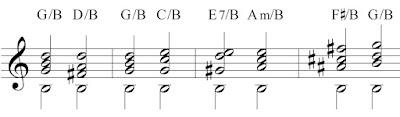 Slash chords indicating pedal tones