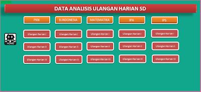 Aplikasi Analisis Ulangan Harian KTSP dan K13