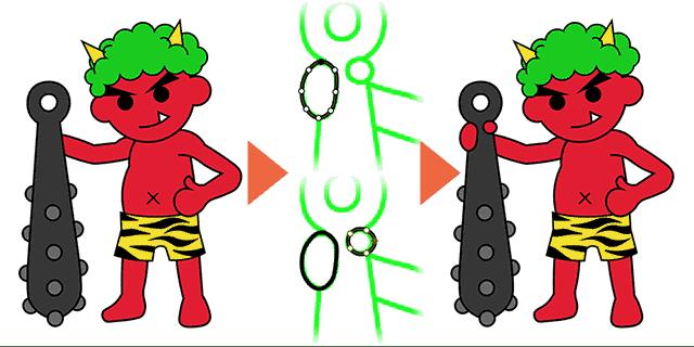 右手の描き方