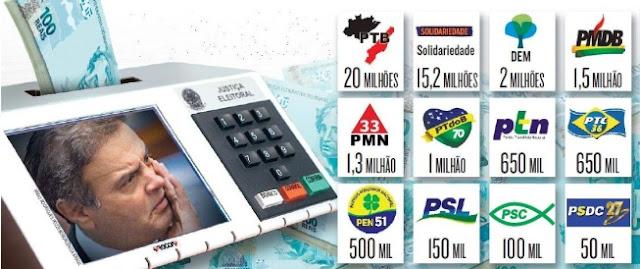 Delator diz que JBS pagou R$ 43 milhões a partidos para apoiarem Aécio Neves ptb solidariedade DEM PMDB PMN Pt do B PTN PTC PEN PSL PSC PSDC PSDB