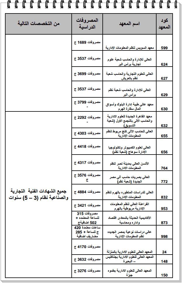 نتيجة بحث الصور عن مصاريف معهد الالسن بمدينة نصر 2019