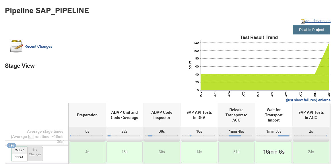 SAP ABAP Central: Continuous Integration in ABAP using Jenkins