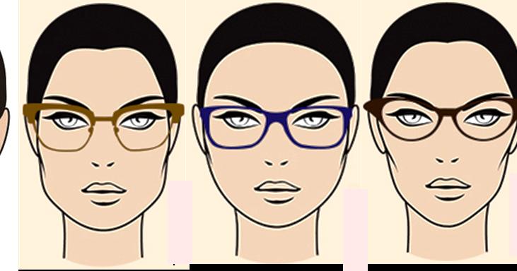 Dubraska raga maquillaje y m s lentes para cada tipo de for Tipos cara