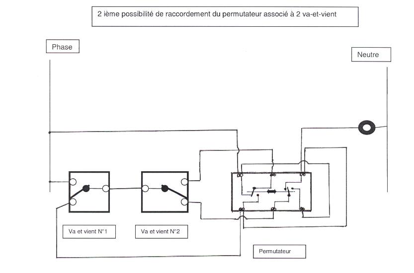 sch ma de raccordement electrique permutateur schneider schema electrique. Black Bedroom Furniture Sets. Home Design Ideas