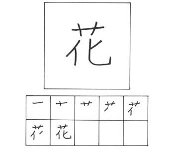kanji bunga