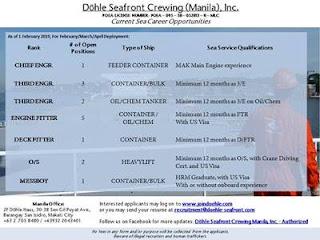 Seaman jobs Messboy, Ordinary Seaman, Fitter, 3/E, C/E For Container Ships