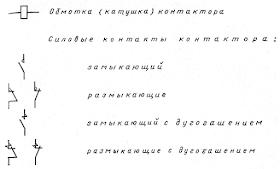 Условные обозначения элементов контакторов на электрических схемах
