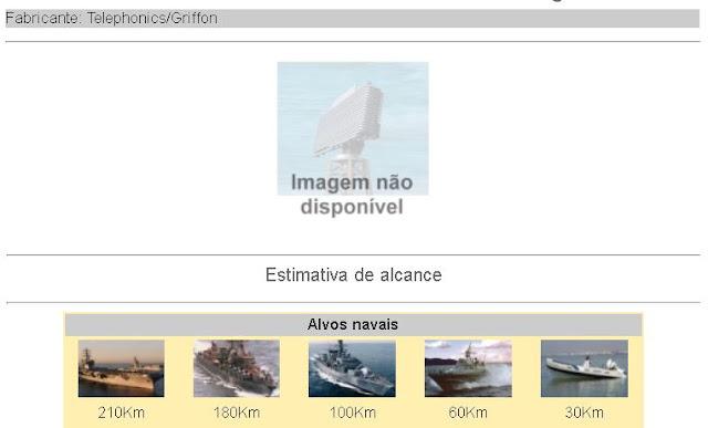 AN/APS-128D Vigilância marítima