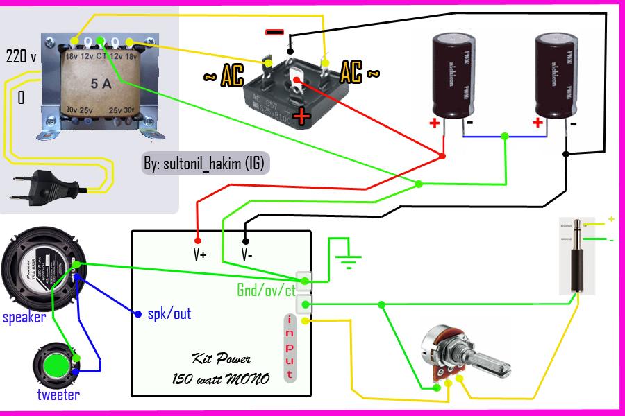 cara membuat power amplifier sederhana ke 04 power ampli 150 watt mono. Black Bedroom Furniture Sets. Home Design Ideas