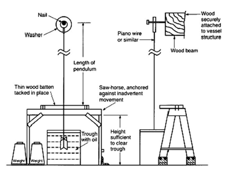 Marine Survey Practice: Surveyor Guide Notes for Ship