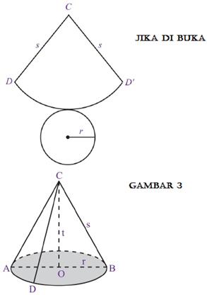 Jaring-jaring merupakan pembelahan dari sebuah bangun yang berkaitan  sehingga jika digabungkan akan menjadi sebuah bangun ruang tertentu. eb4fad7568
